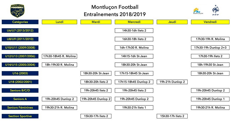 Planning terrains Montluçon Foot