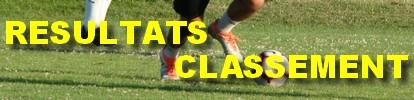 Montluçon Foot Résultats Classements jeunes